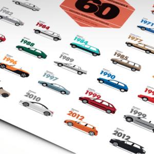 Affiche Collection des voitures mythiques LA MAJORETTE A MOUSTACHE