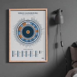 Affiche L'infographie de Gainsbourg LA MAJORETTE A MOUSTACHE